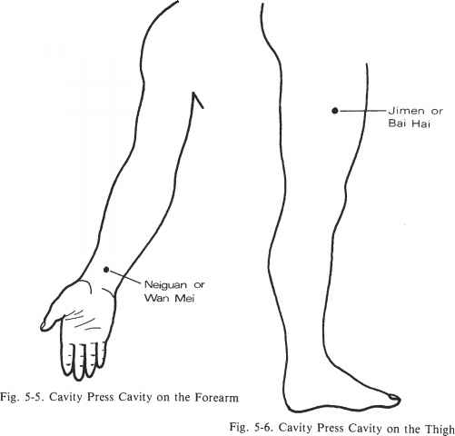 Internal Rotation Feet