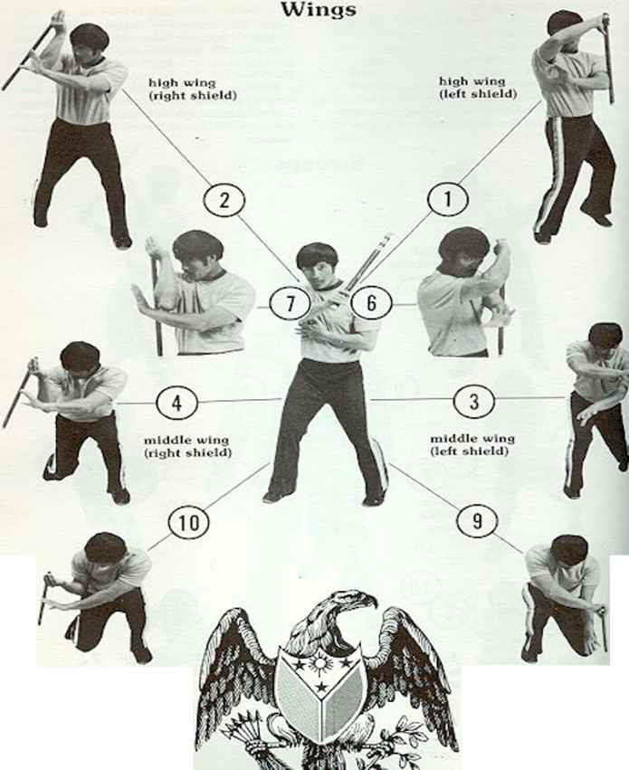 Filipino Martial Arts Weapon Images