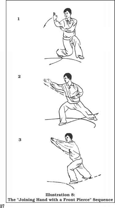 Bagua Eight Palms Standing Chi Kung