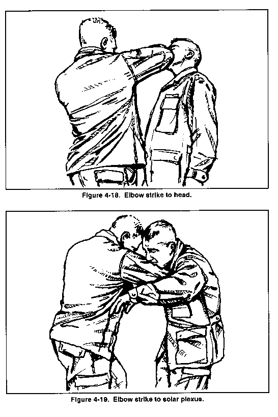 Pictures Self Defense Elbow Strike