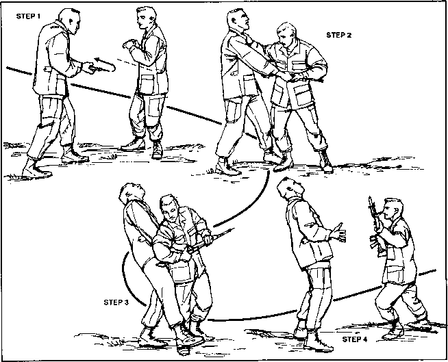 Krav Maga Kicks Step Step
