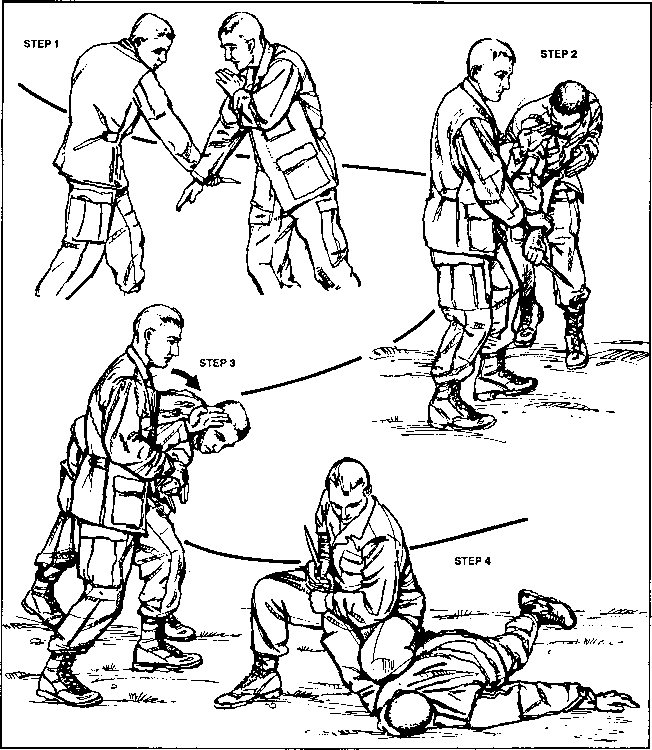 Knife Attack Positions