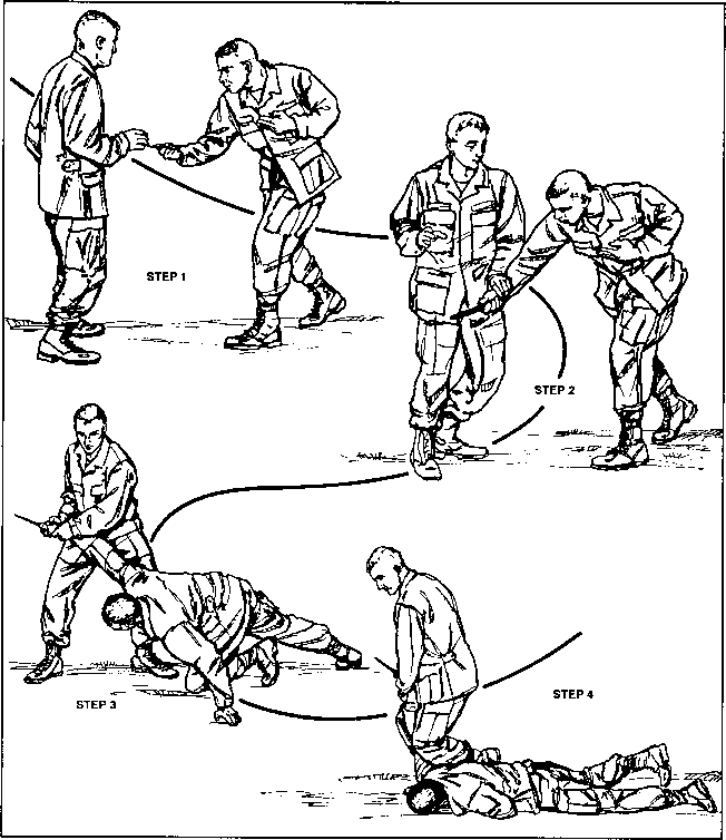 Kravmaga Technique