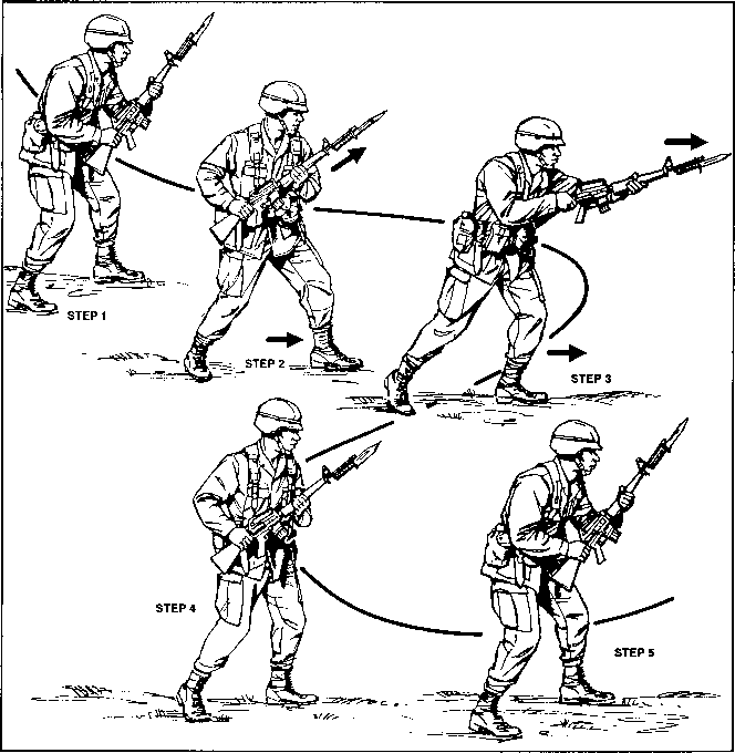 Soldiers Body Movements