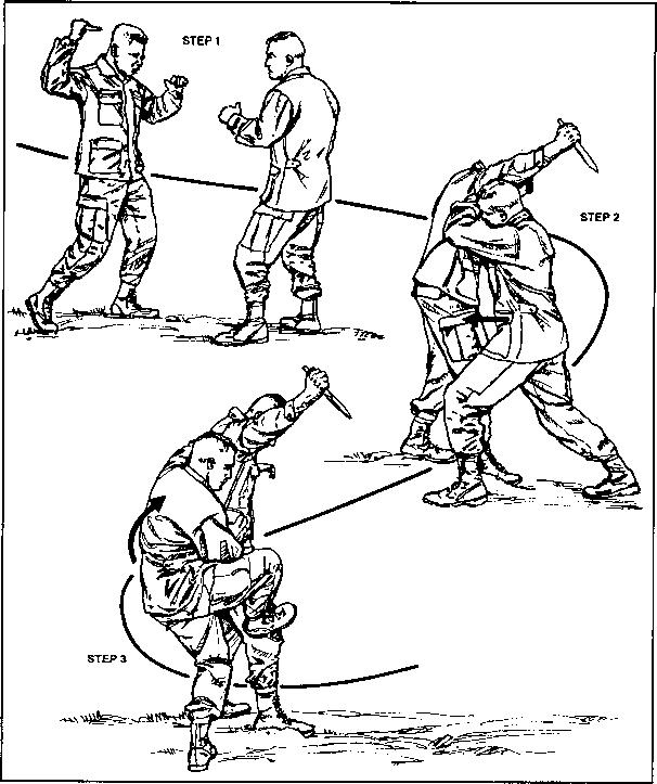 Figure Of Krav Maga Krav Maga Self Defense Guides