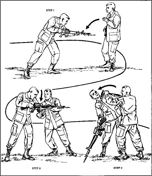 Krav maga techniques list