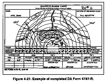 wing chun training manual pdf